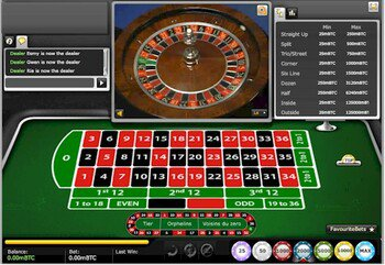 Roulette Play Make The Most Of The Roulette System Of Best